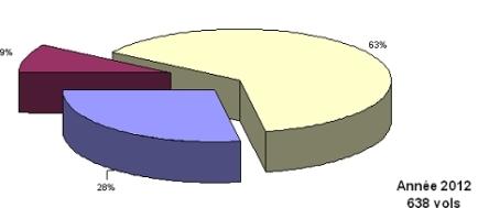 Schéma2012-2
